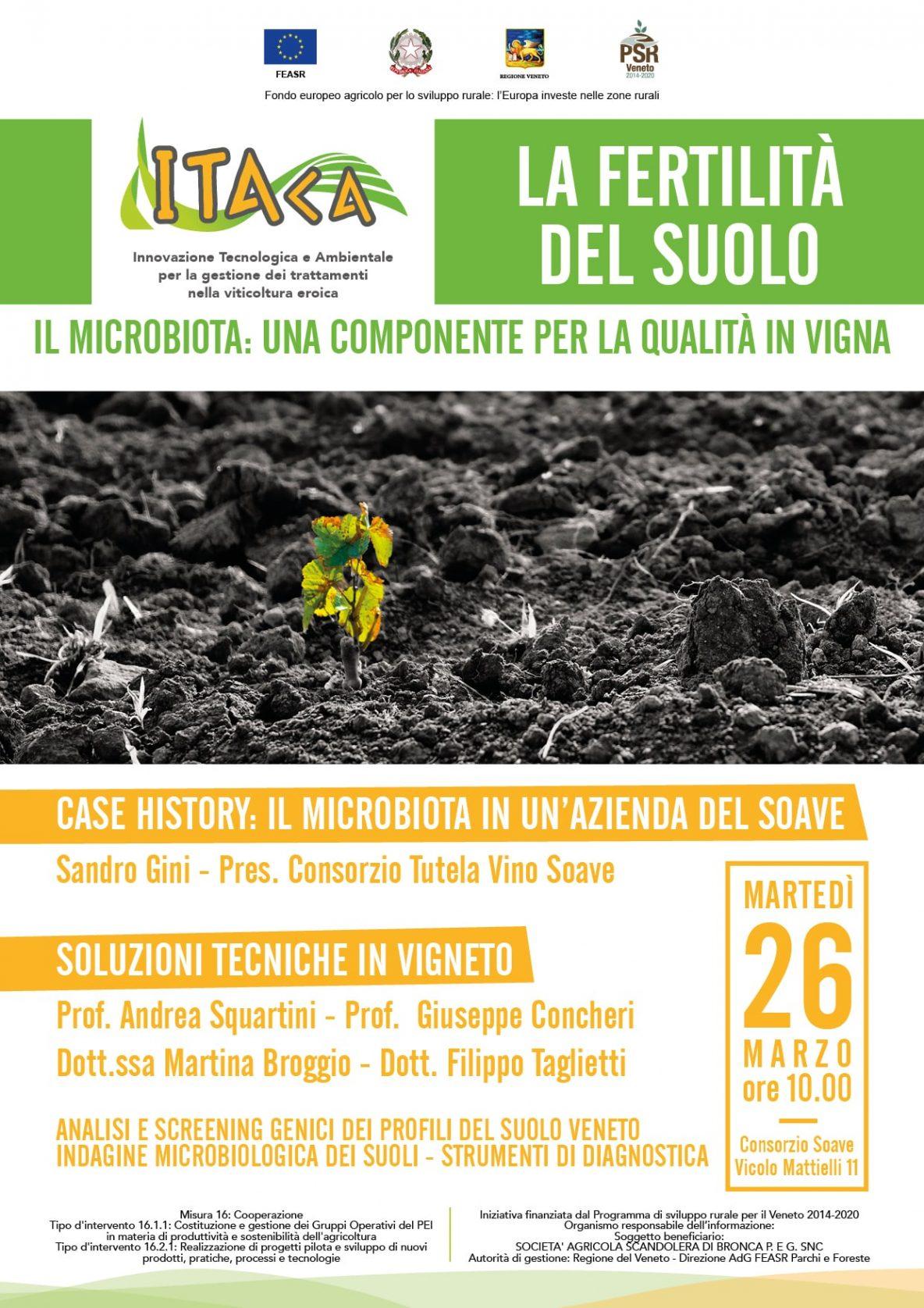 Fertilita del suolo - Itaca